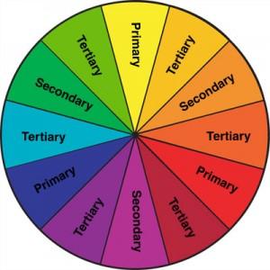 color_wheel-prisec-ter-colors-300x300.jpg