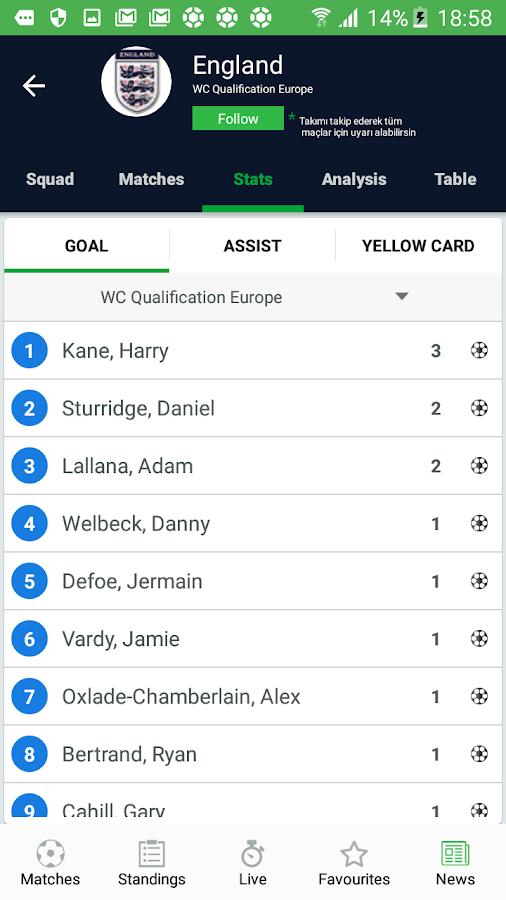 Livescore Soccer Scores