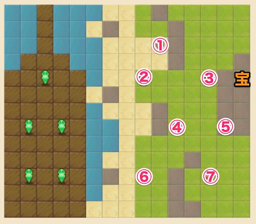ノーマル3-2のキャラ配置マップ