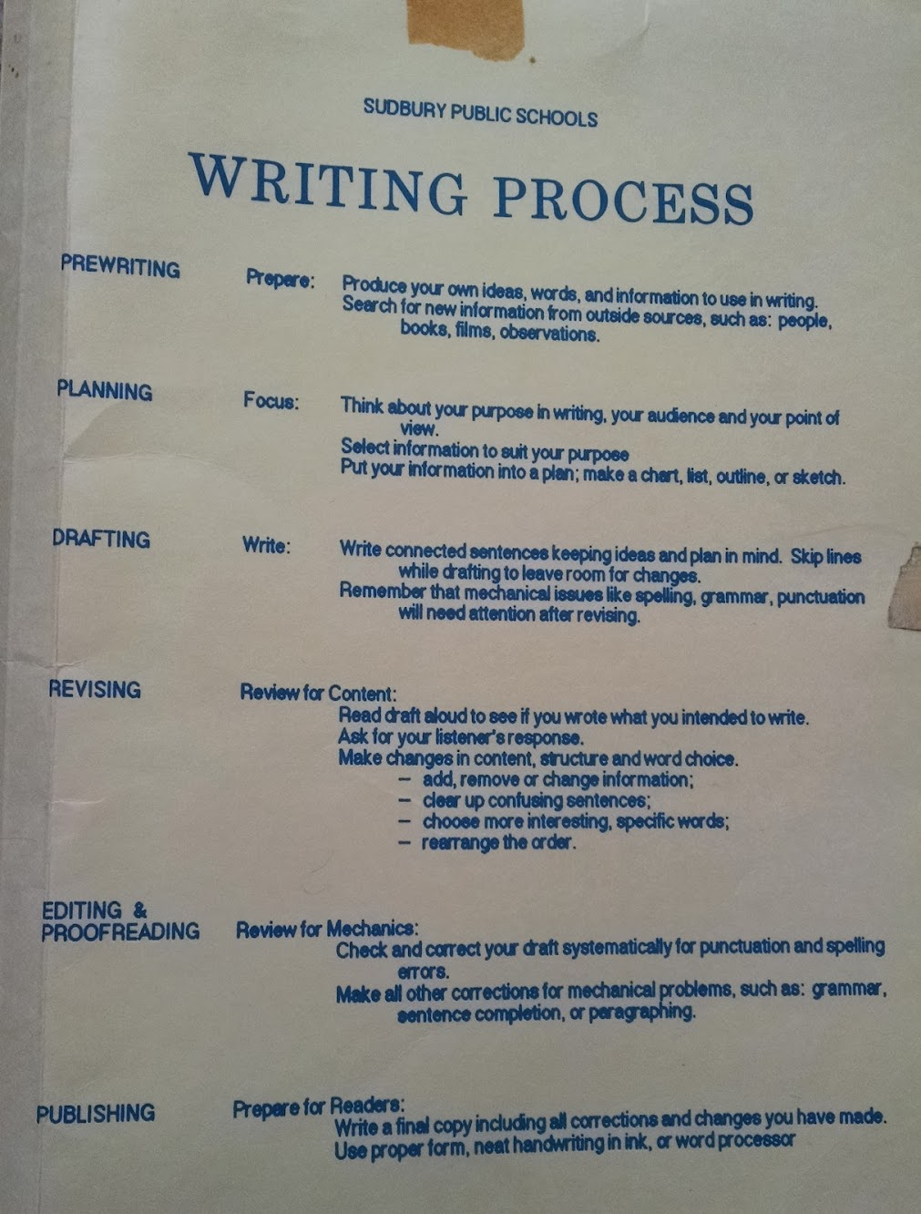 eighth grade writing process steps