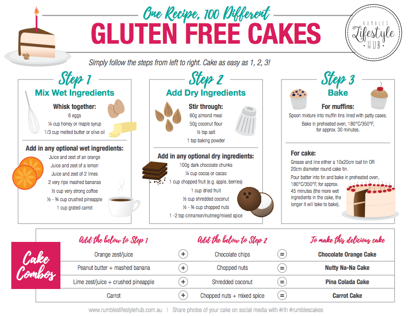healthy gluten free cake recipes rumbles lifestyle hub