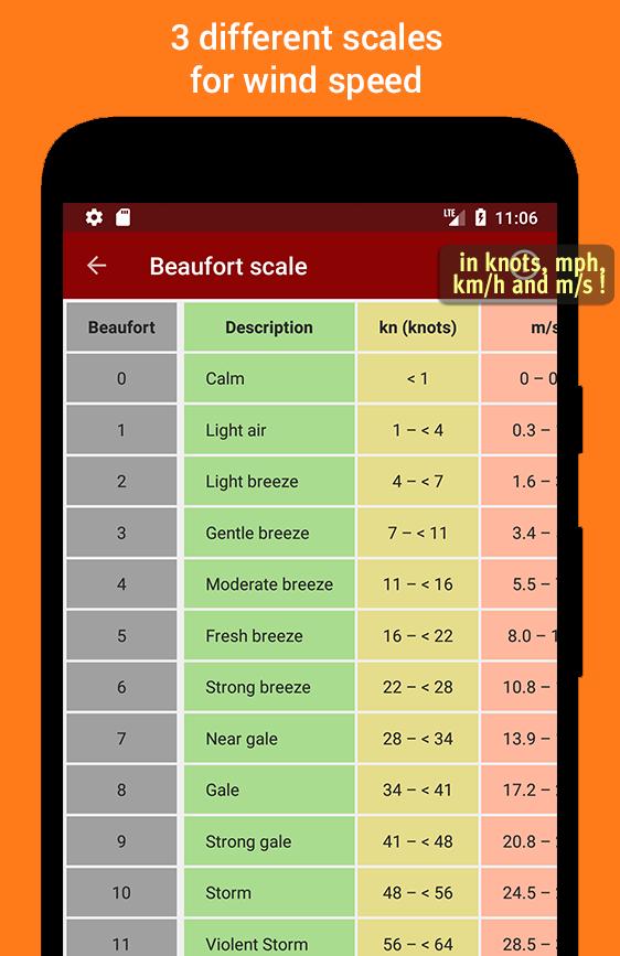 1A Unit Converter pro Screenshot 5