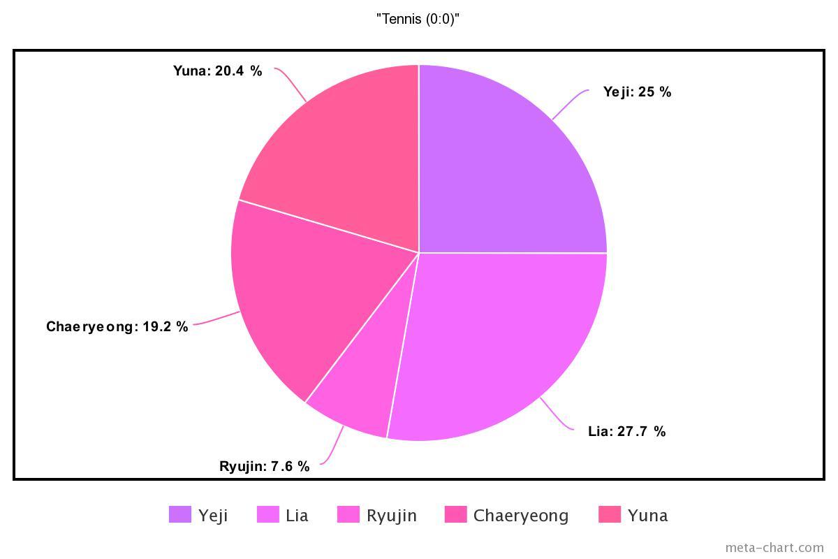 meta-chart - 2021-04-30T104931.776