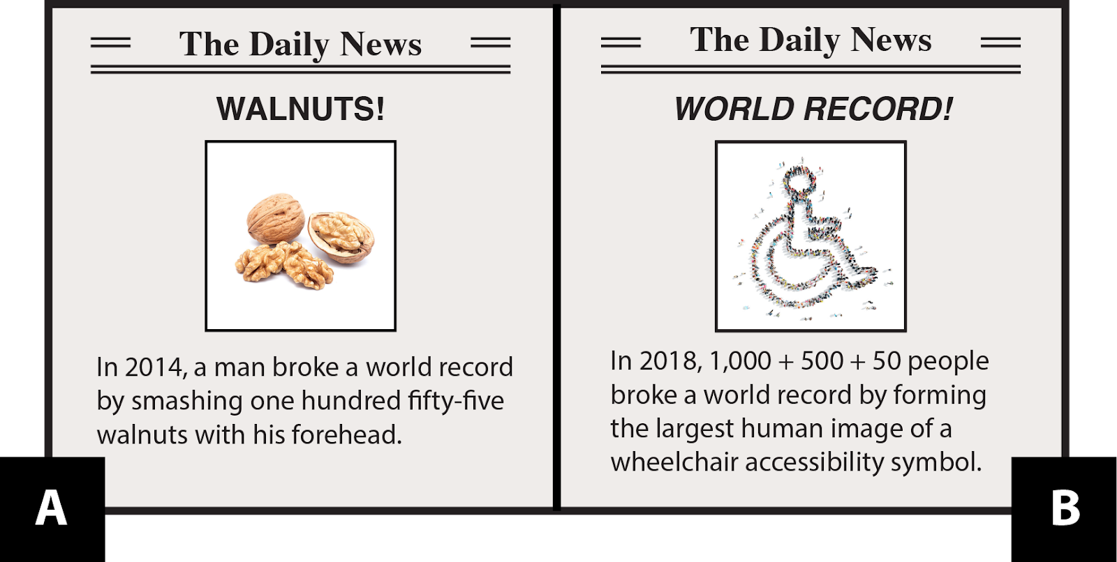 A. In 2014, a man broke a world record by smashing one hundred fifty-five walnuts with his forehead. B. In 2018, 1,000 + 500 + 50 people broke a world record by forming the largest human image of a wheelchair accessibility symbol.