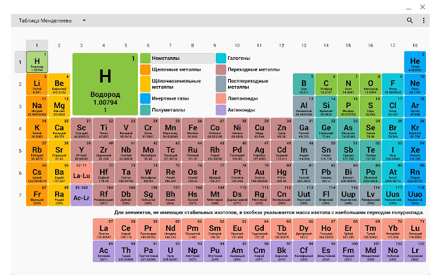 Periodic table chrome web store for 118 periodic table