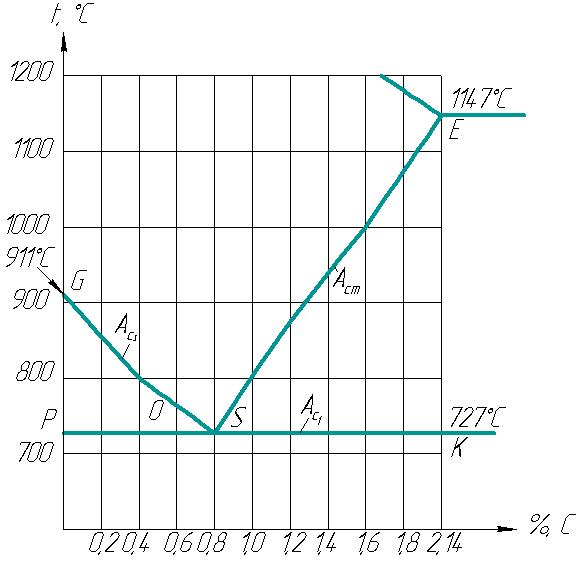 http://metallegir.ru/images/diagramma.png