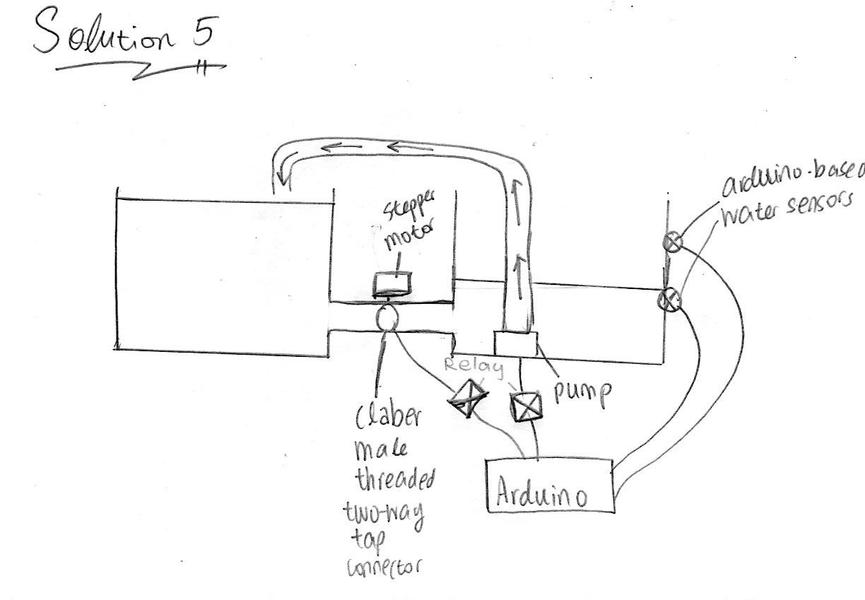 Anshiqa - ISS Drawings 2 S5.jpeg