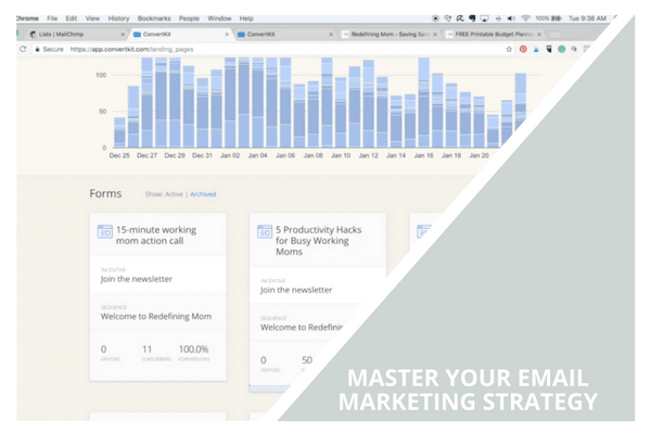 master your email marketing strategy