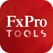 FxPro Forex Trading Tools