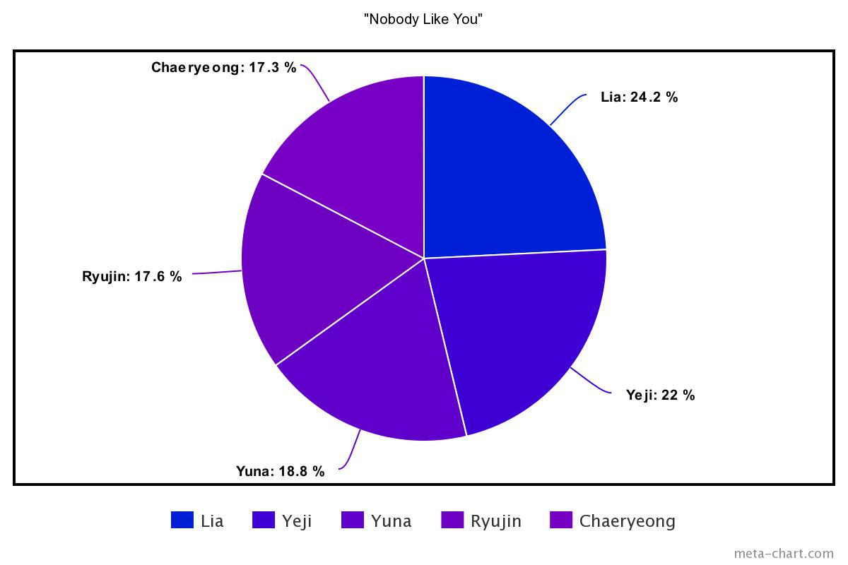 meta-chart - 2021-01-15T171144.634