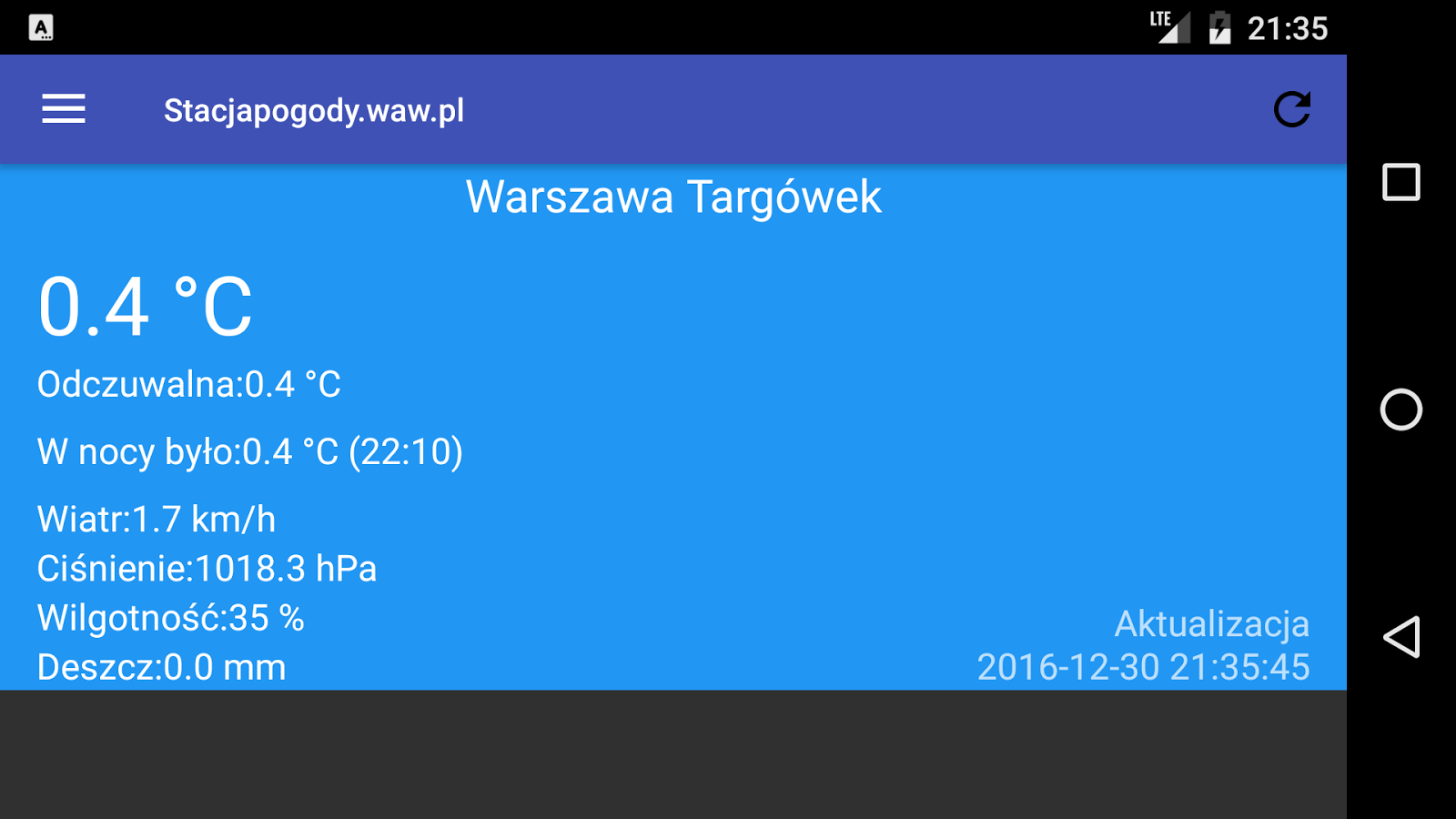 stacjapogody.waw.pl- screenshot