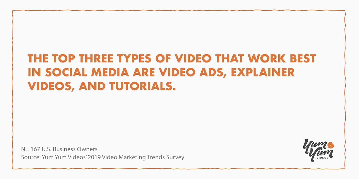 Top Three Types of Video for Social Media: Video Ads, Explainer Videos, and Tutorials