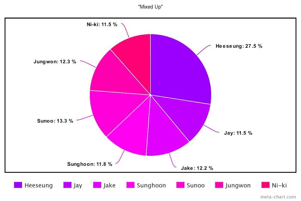 meta-chart - 2021-07-17T134506.422
