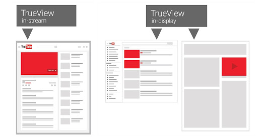 Set the stage for TrueView ads - AdWords Help