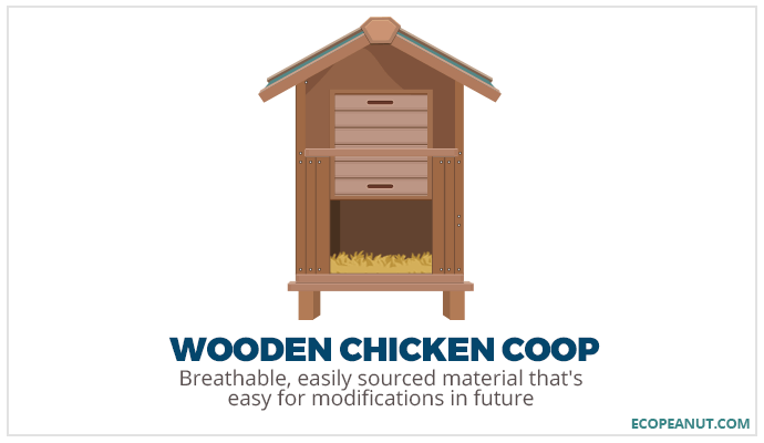 wooden chicken coop graphic