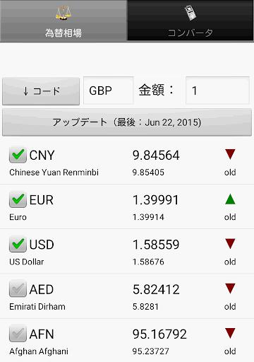 為替レート。すべての通貨