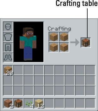 Cookies In Minecraft