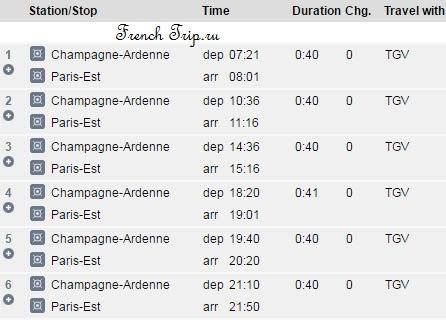 Расписание поездов из Парижв в Реймс до вокзала Шампань-Арденны и время в пути, Reims - Champagne-ardenne, стоимость билетов в Реймс из Парижа, как проехать из Парижа в Реймс, На поезде в Реймс
