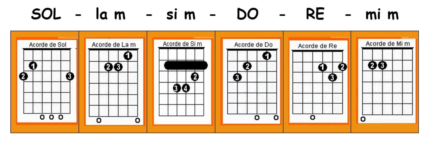 11-126 SOL-lam-sim-DO-RE-mim