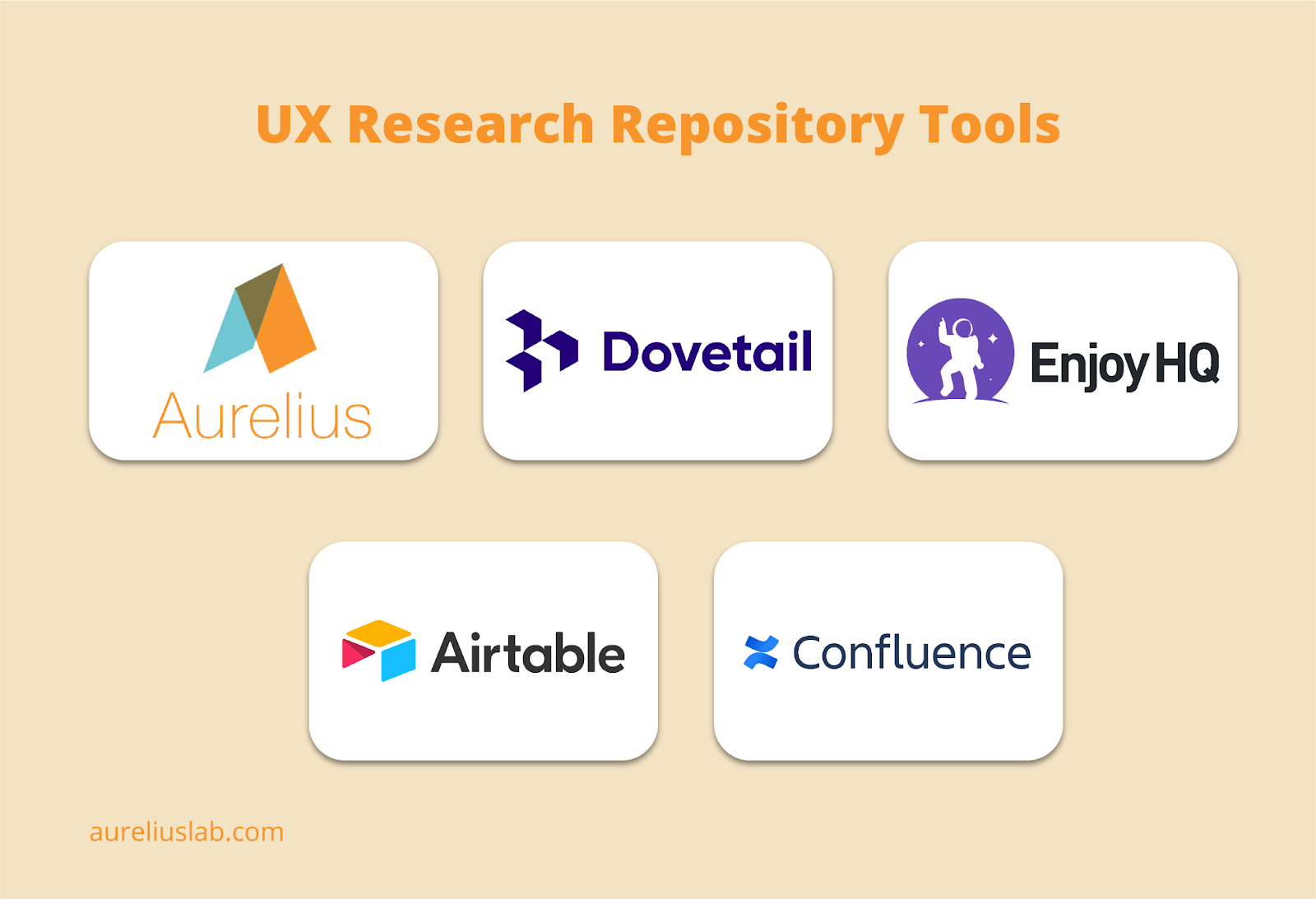 Best UX research repository tools