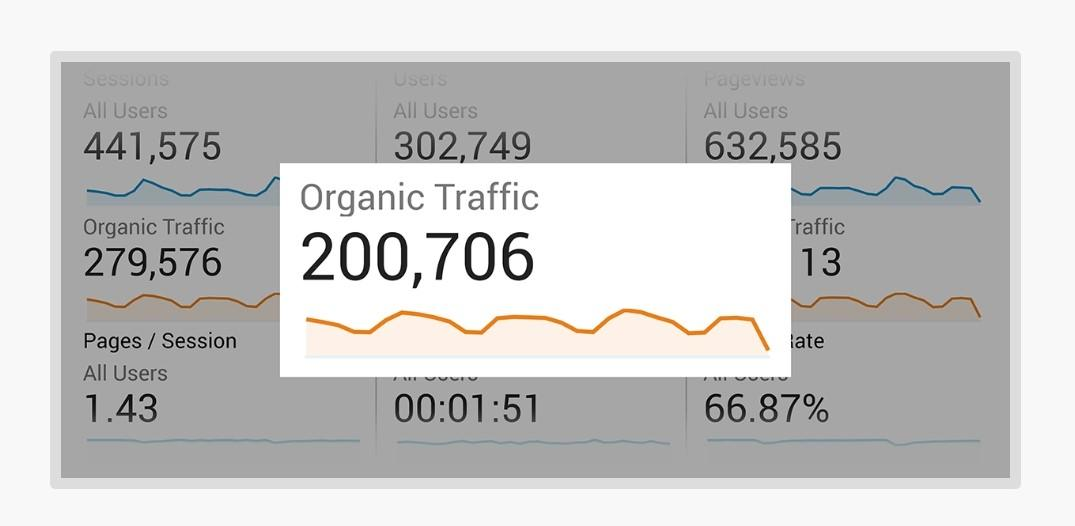 SEO Services For Startups: SEO Strategy For Organic Traffic Growth