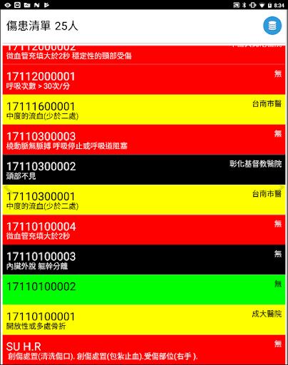 u7dcau6025u91abuf9c1u8abfu7bc0u4e2du5fc3 EMRC u50b7u60a3u5f8cu9001 106 screenshots 5