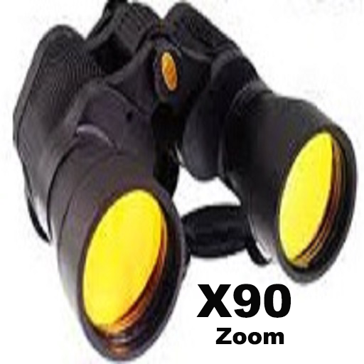 Digital binoculars 2017