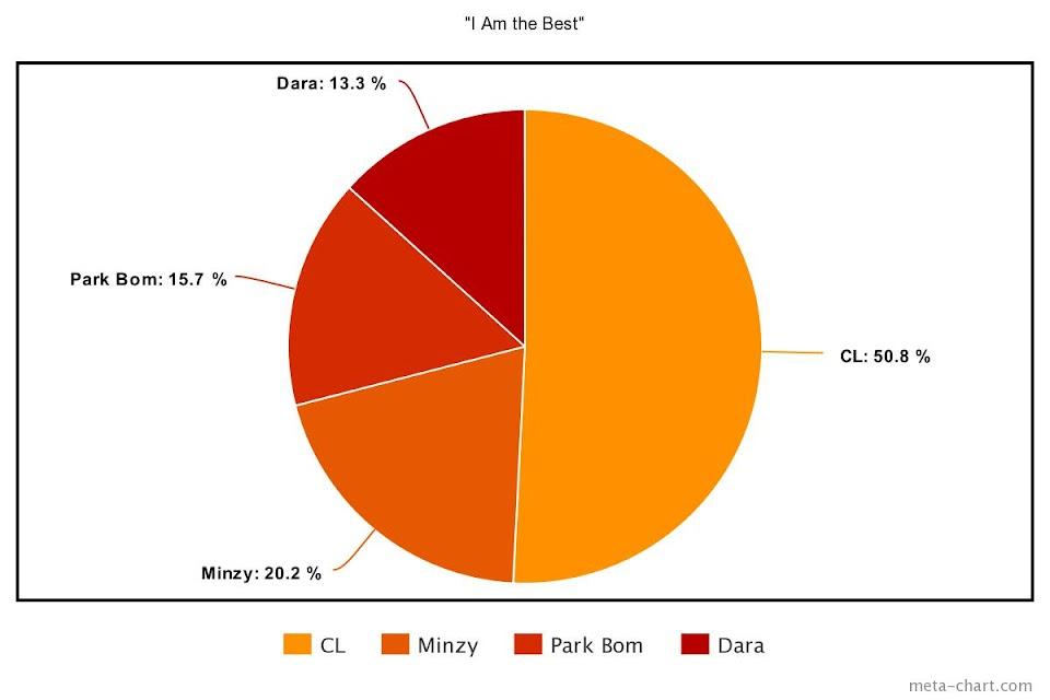 meta-chart - 2021-03-10T153901.832