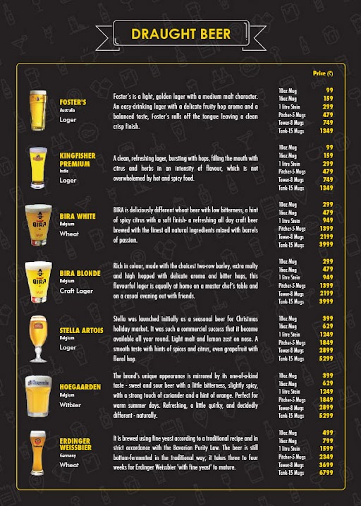 The Beer Cafe menu 1