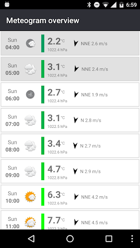 Meteogram Widget - Donate app for Android screenshot