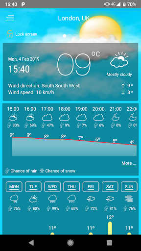 Screenshot for Weather Forecast Pro in United States Play Store