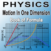 Motion in One Dimension E-Book