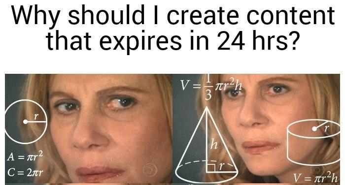 Content expiriy