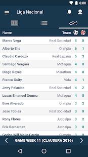 Honduras Football League - Liga Nacional de Fútbol - náhled
