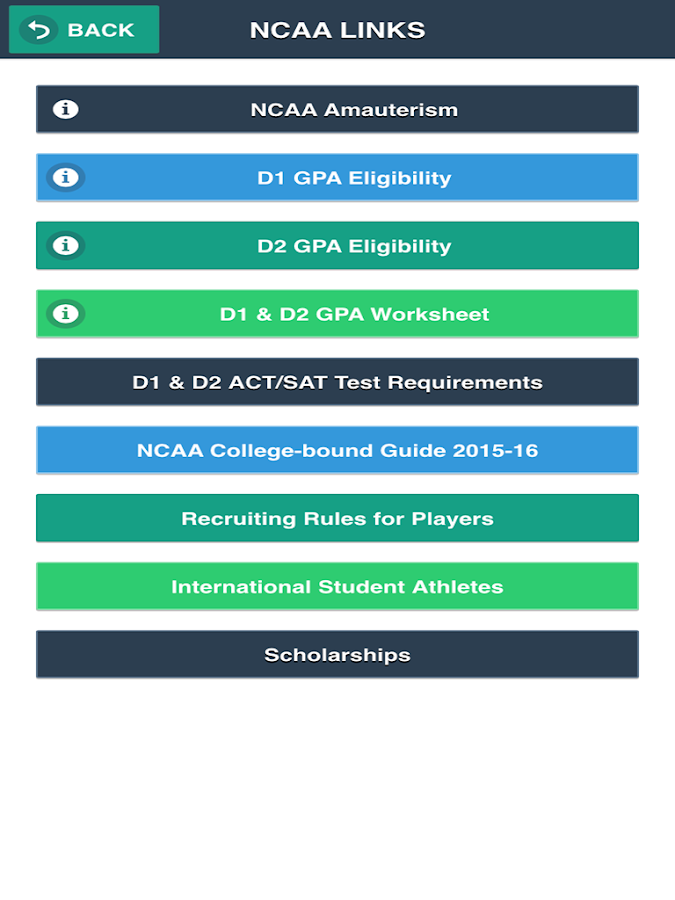 Advanced Recruiting Android Apps on Google Play – Ncaa Eligibility Worksheet