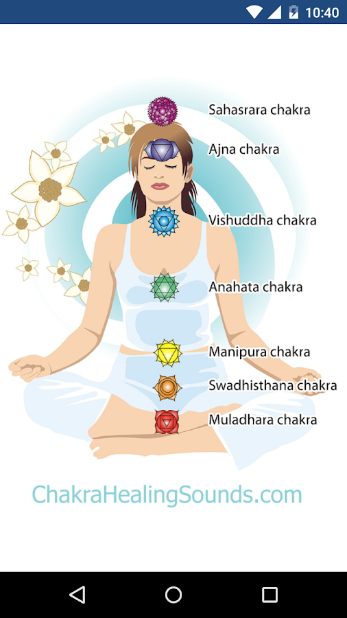 Chakra Meditation eBook- screenshot