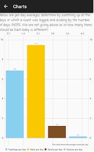 Baby Stats - náhled