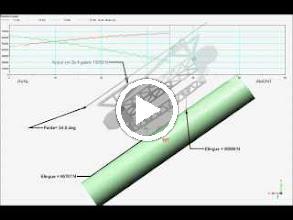 Video: CINEMATIQUE / DYNAMIQUE - BLONDIN : Simulation dynamique avec VN4D d'analyse de la stabilité d'un blondin existant. Lors du changement de pente.