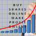 HOW TO BUY SHARE'S ONLINE AND EARN DIVIDENDS