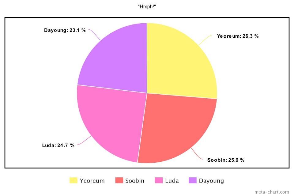 meta-chart - 2021-01-15T165341.555