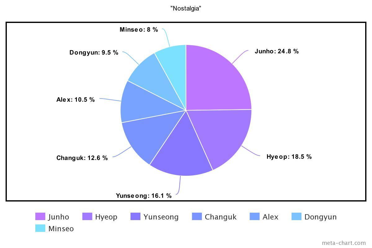 meta-chart - 2021-02-06T120725.054
