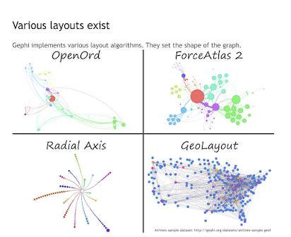 Data Visualisation – Media Studies Reference Worksheets