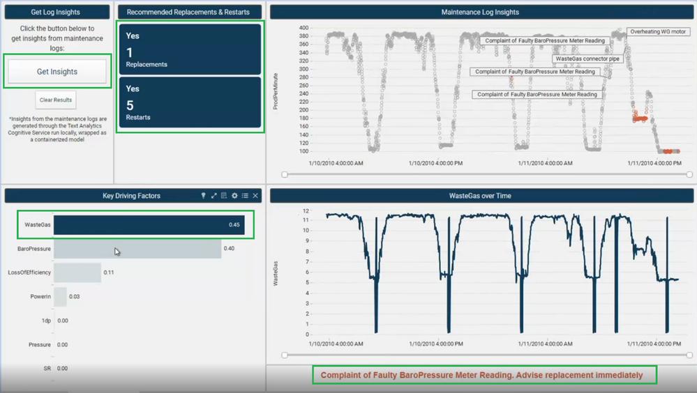 Schema van TIBCO Analytics.