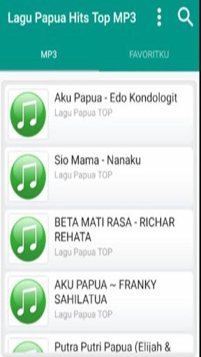 Download lagu aku papua edo kondologit.