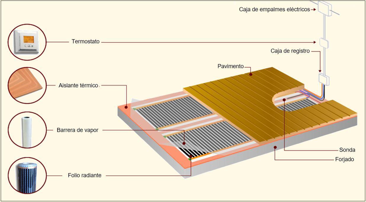 instalacion-folio-radiante