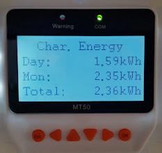 """Photo: [Device replaced with a Victron unit now] By midday the solar panels had generated 1.59kWh of energy so we can assume on a  sunny day it is going to generate about 3kWh for the full day (I'll check tonight again).  The """"Mon"""" is the monthly total but I have only been running this monitor since yesterday late afternoon."""