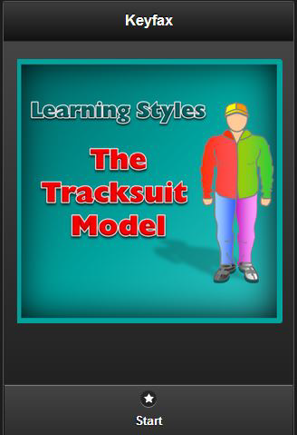 Learning Styles - Tracksuit