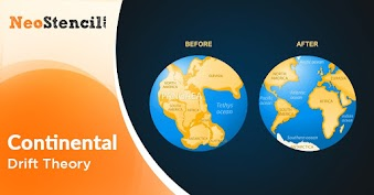 Continental Drift Theory: Evidences and Criticism