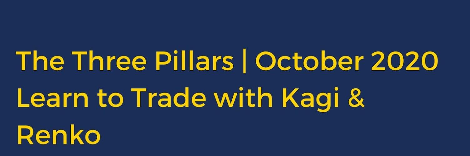 The Three Pillars: Learn to Trade with Kagi & Renko