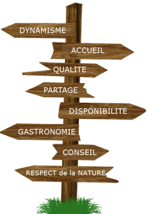 Mes Adresses Préférées locations de vacances en Charente Maritime nos valeurs